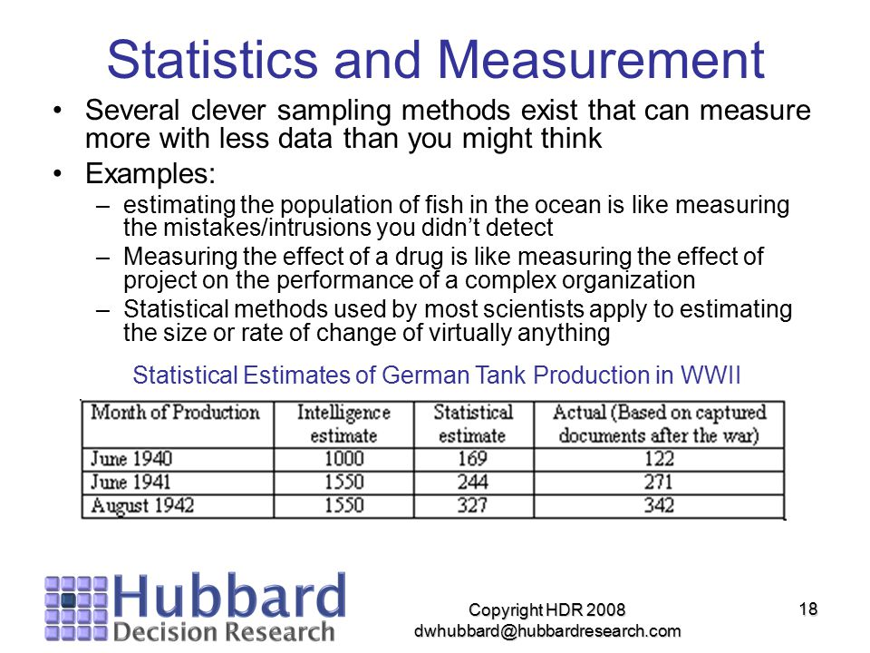 Statistics and Measurement