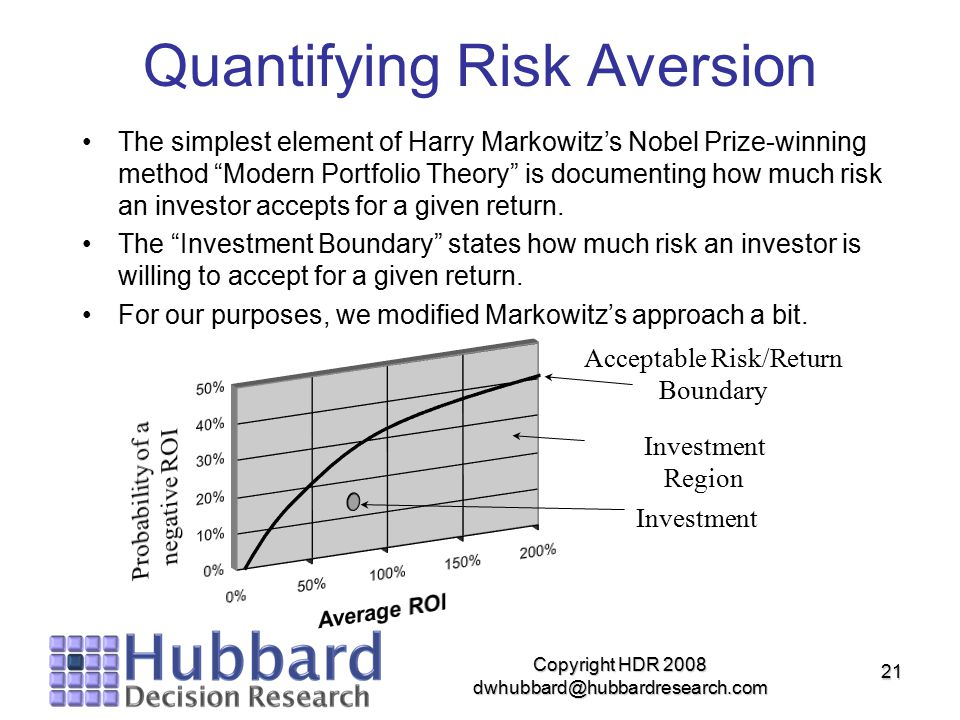 Quantifying Risk Aversion