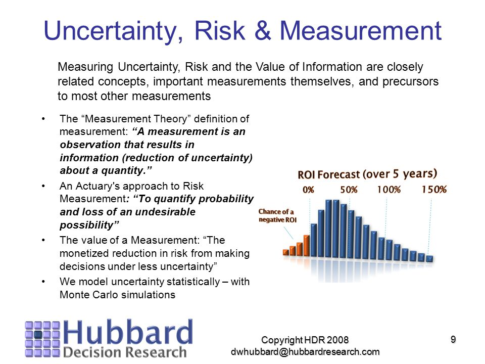 Uncertainty, Risk & Measurement