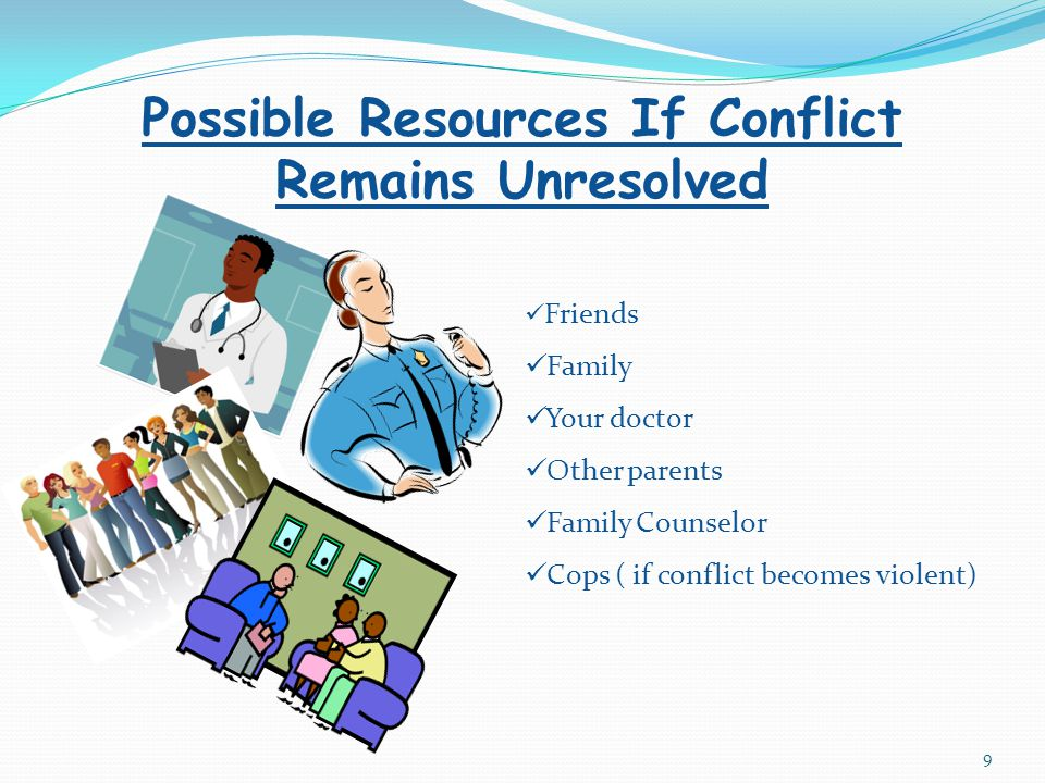 Possible Resources If Conflict Remains Unresolved