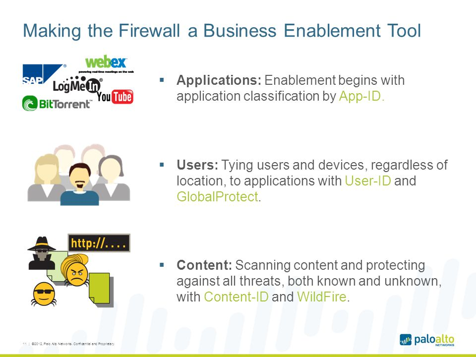 Making the Firewall a Business Enablement Tool