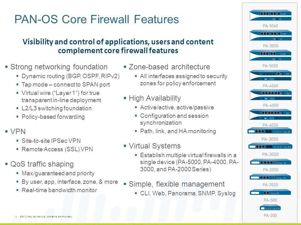 PAN-OS Core Firewall Features