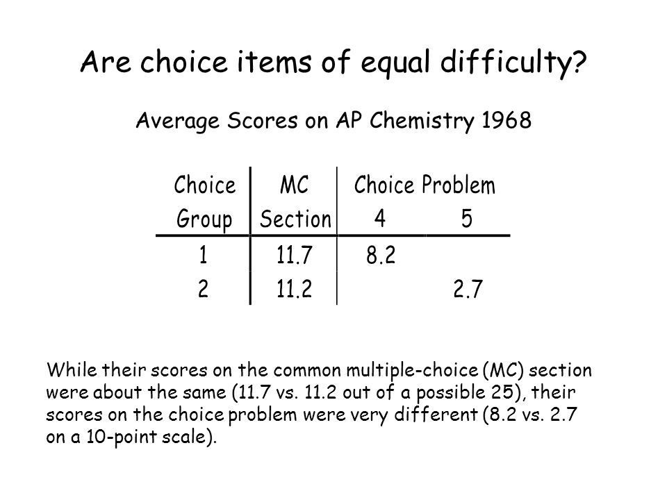 Are choice items of equal difficulty