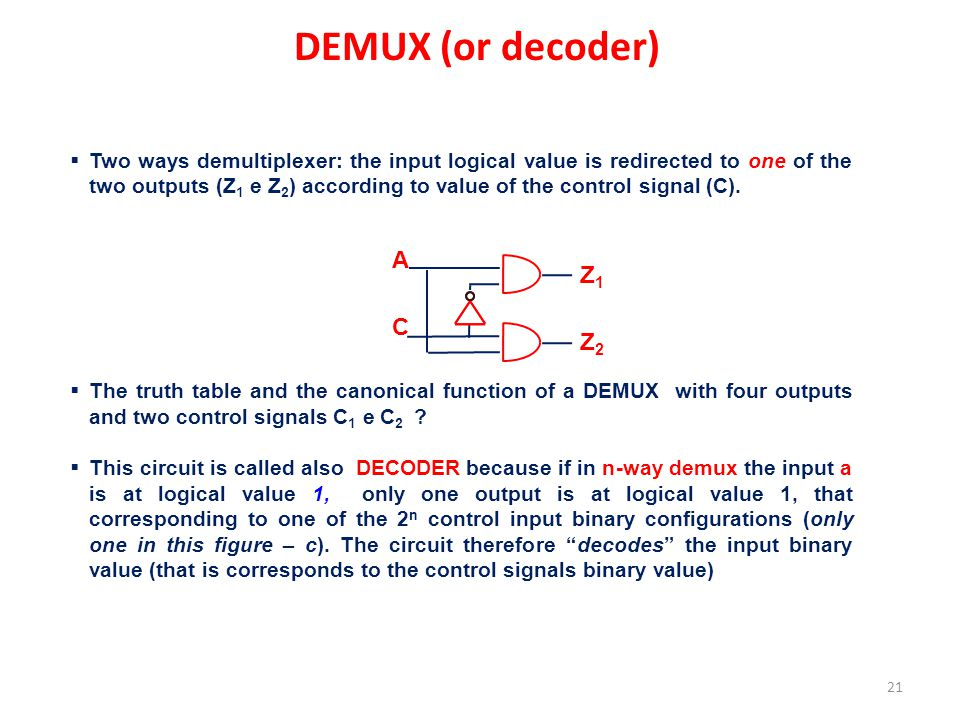 DEMUX (or decoder) A Z1 C Z2
