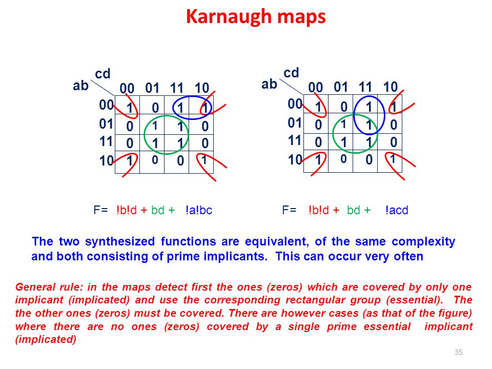 Karnaugh maps cd cd ab ab 00 01 11 10 00 01 11 10 00 00 1 1 1 1 1 1 01
