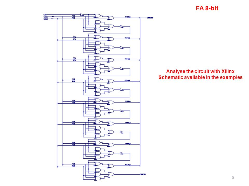 Analyse the circuit with Xilinx Schematic available in the examples