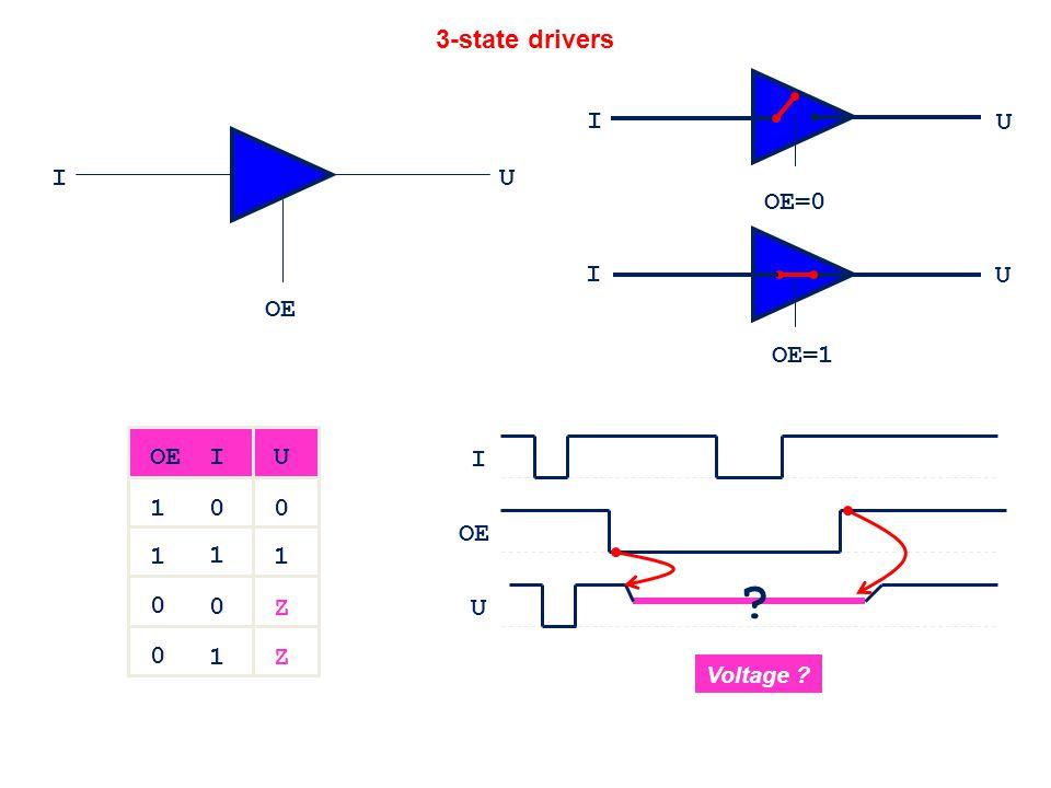 3-state drivers I U I U OE=0 I U OE OE=1 OE I U I 1 OE 1 1 1 Z U 1 Z
