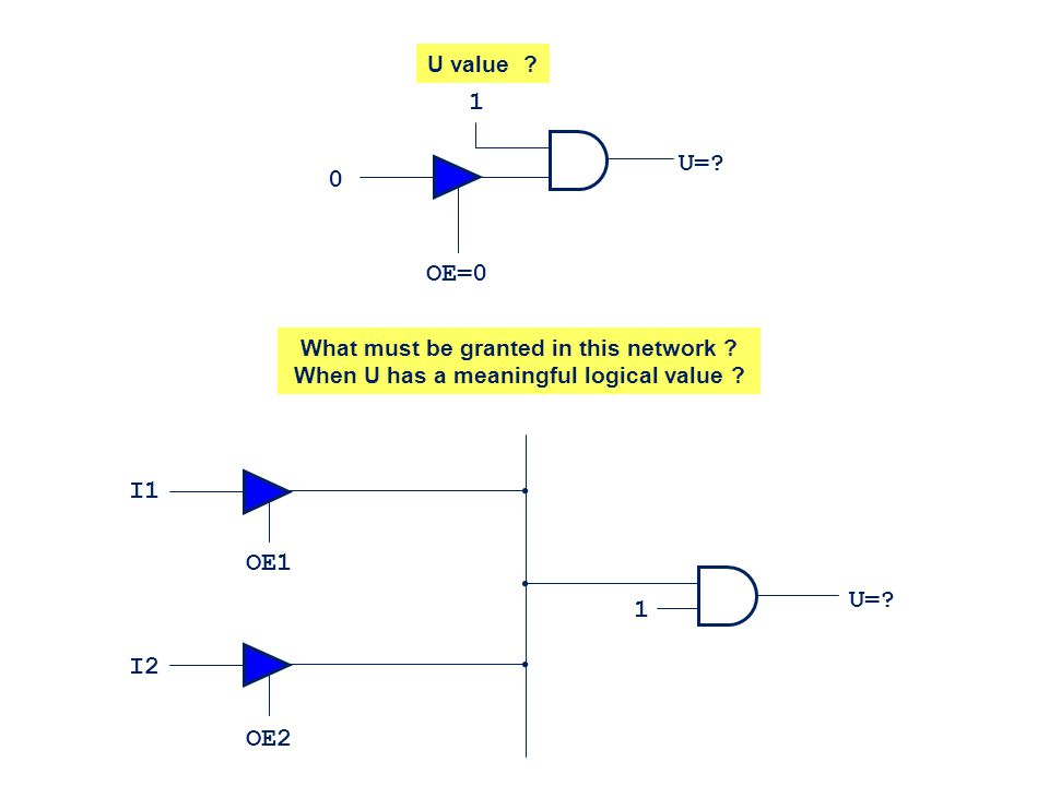 U value 1. U= OE=0. What must be granted in this network When U has a meaningful logical value