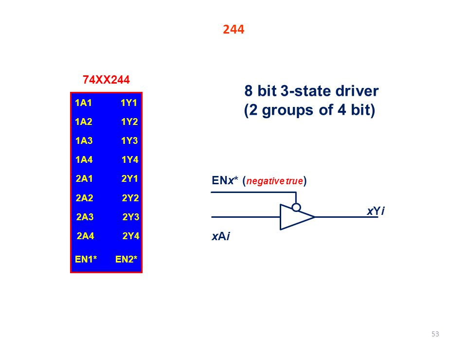 8 bit 3-state driver (2 groups of 4 bit)