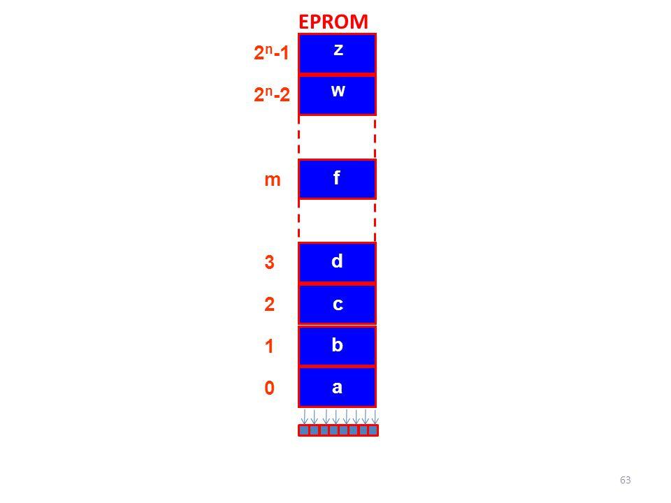 EPROM 2n-1 Z 2n-2 W m f 3 d 2 c 1 b a