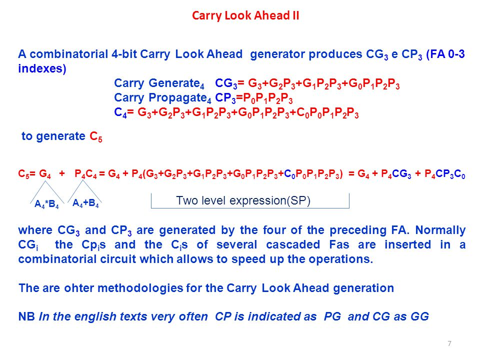 Carry Look Ahead II A combinatorial 4-bit Carry Look Ahead generator produces CG3 e CP3 (FA 0-3 indexes)