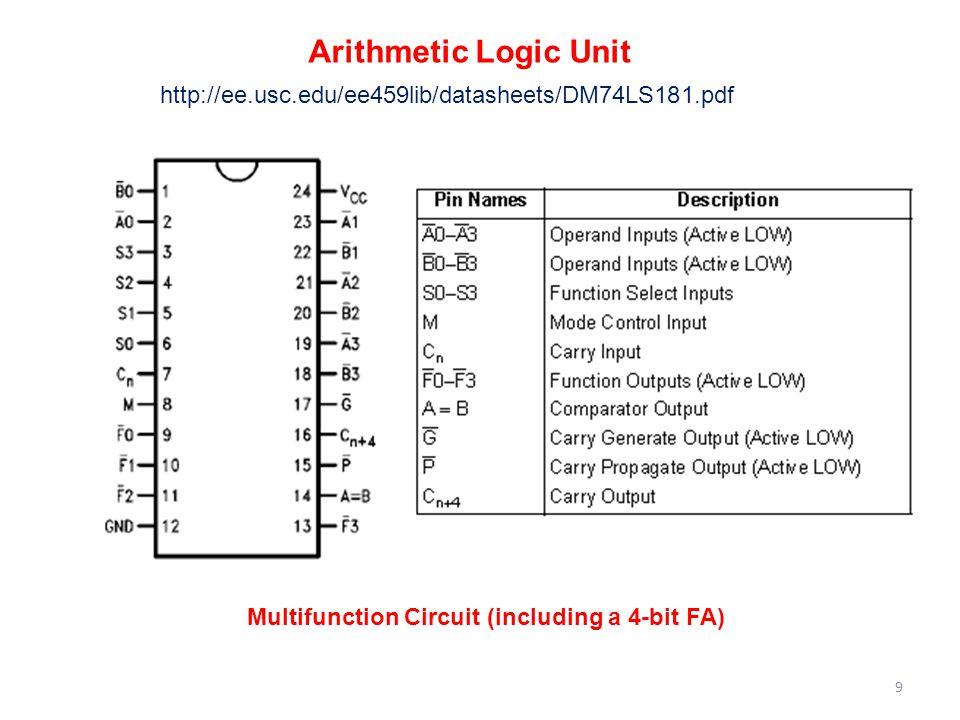 Arithmetic Logic Unit http://ee.usc.edu/ee459lib/datasheets/DM74LS181.pdf.