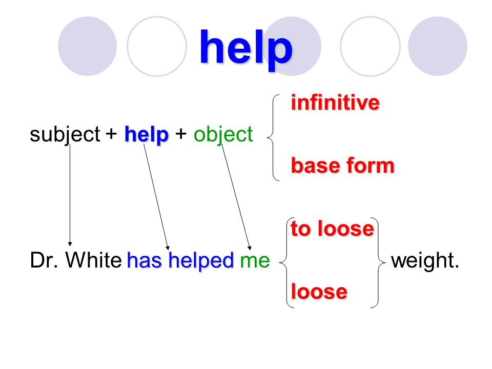 help infinitive subject + help + object base form to loose