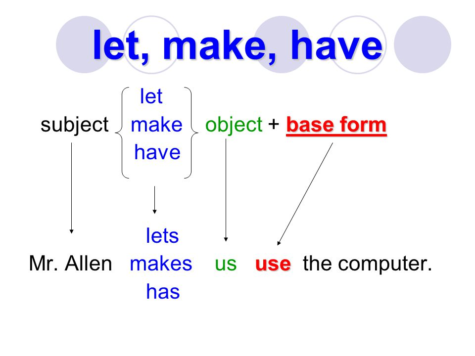 let, make, have let subject make object + base form have lets