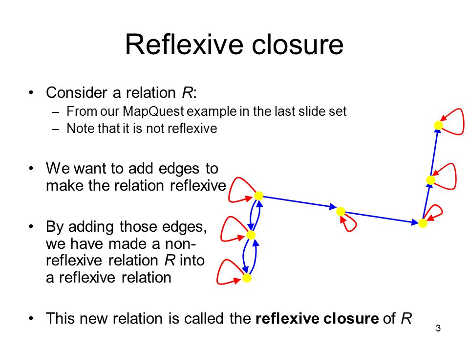 Reflexive closure Consider a relation R: