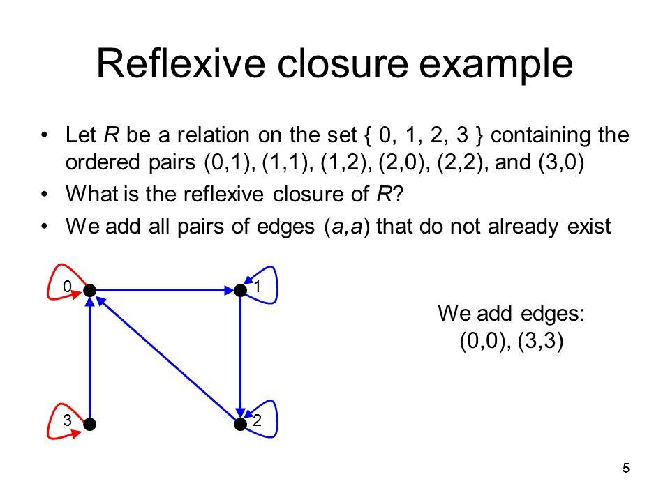 Reflexive closure example