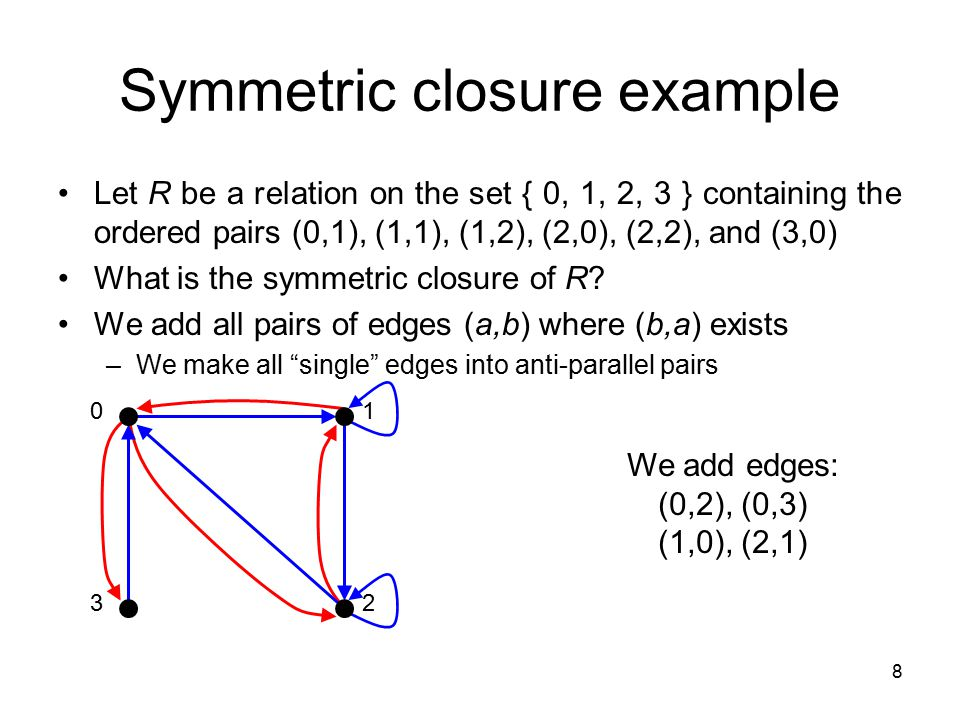Symmetric closure example