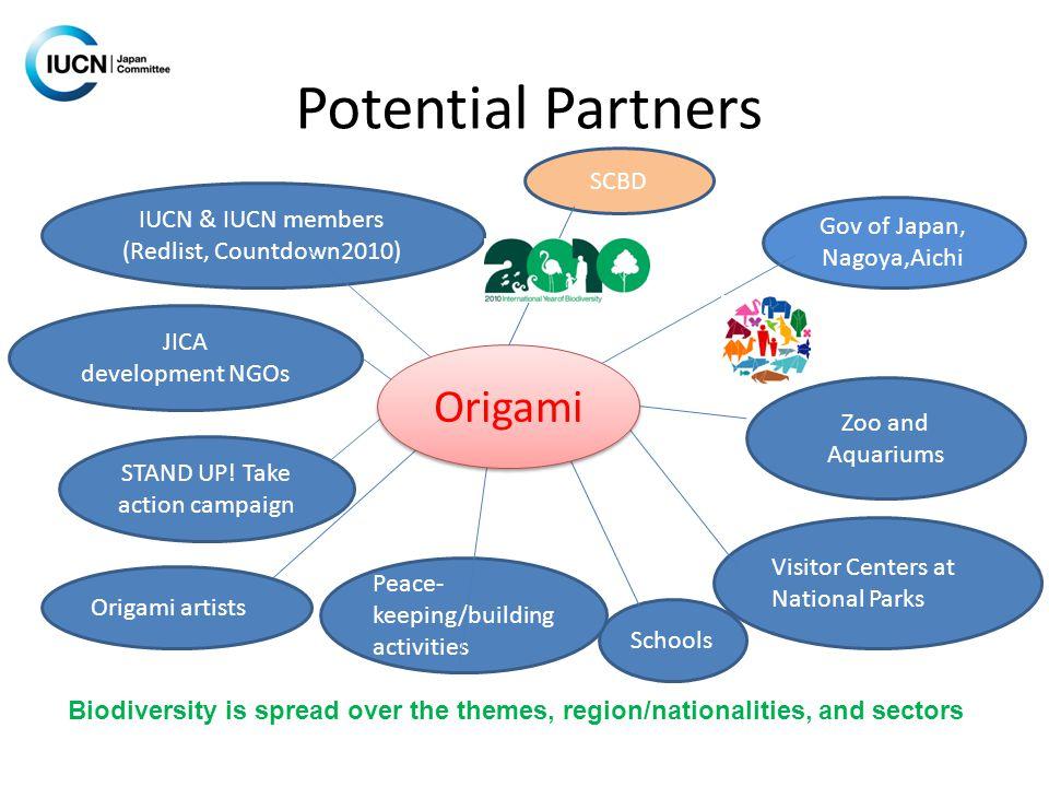 Potential Partners Origami SCBD IUCN & IUCN members