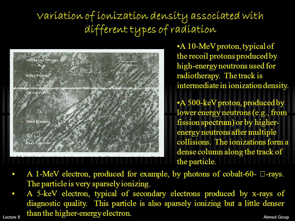 Variation of ionization density associated with different types of radiation