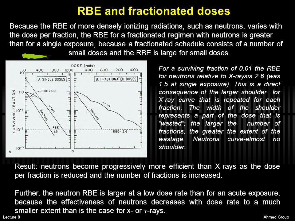 RBE and fractionated doses