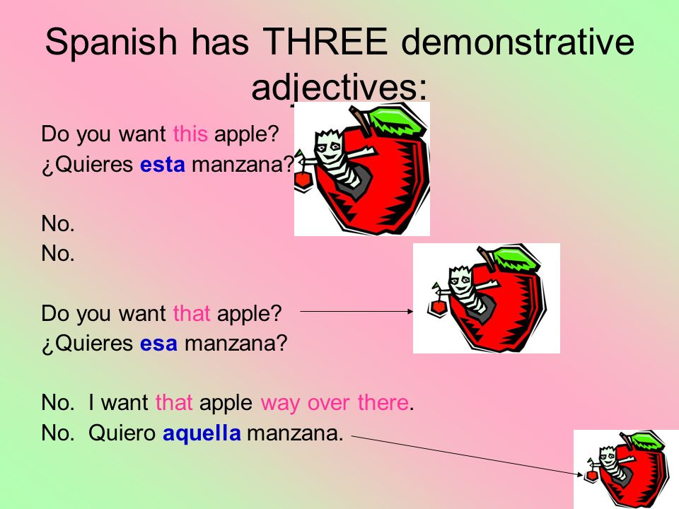 Spanish has THREE demonstrative adjectives:
