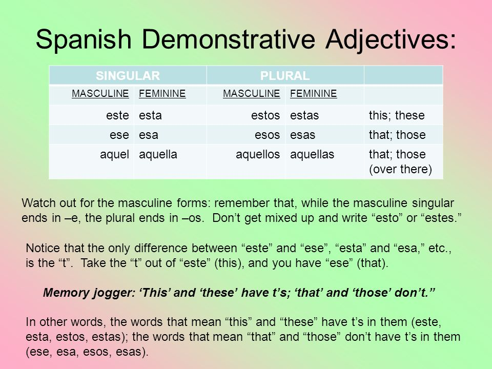 Spanish Demonstrative Adjectives: