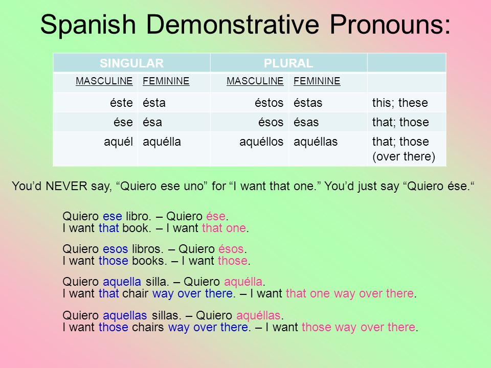 Spanish Demonstrative Pronouns: