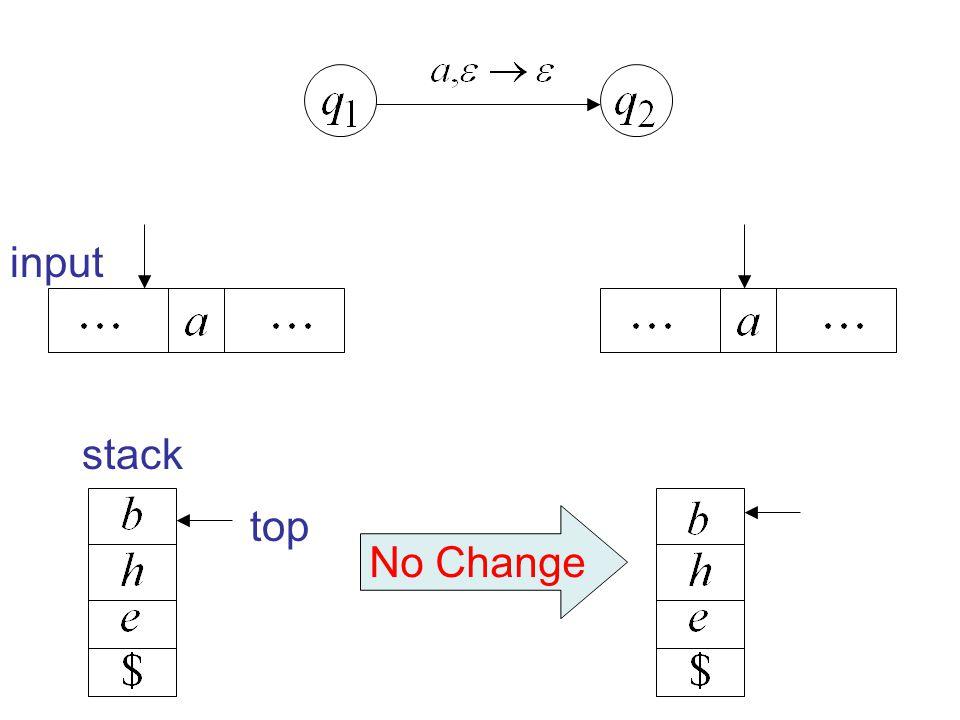 input stack top No Change