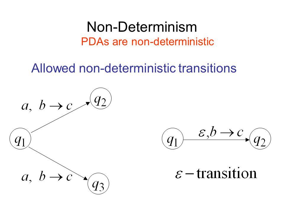 Non-Determinism Allowed non-deterministic transitions