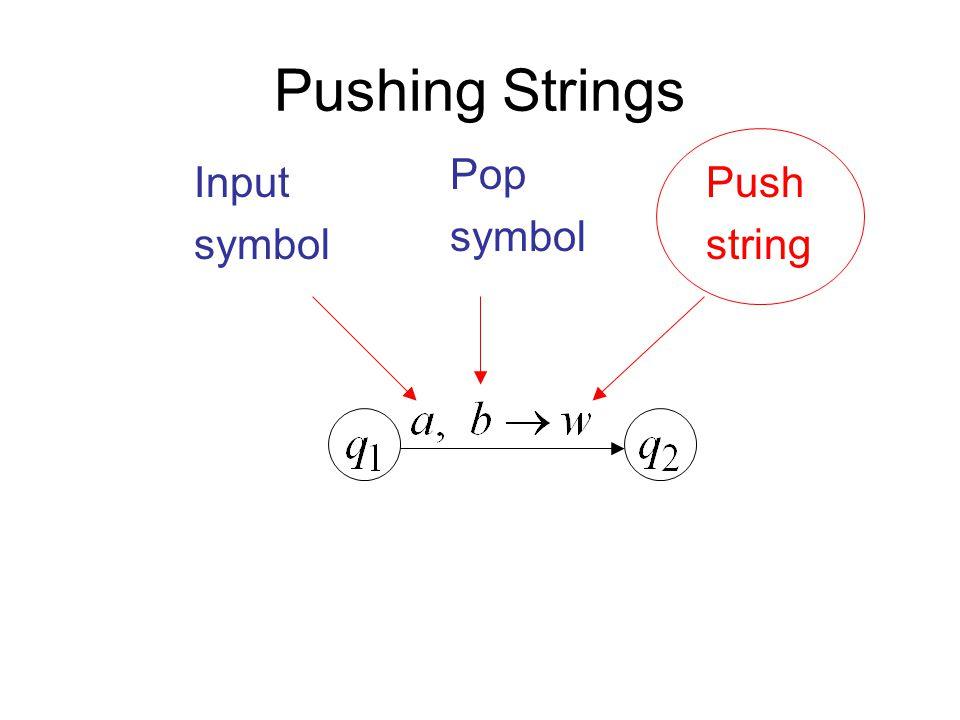 Pushing Strings Pop symbol Input symbol Push string