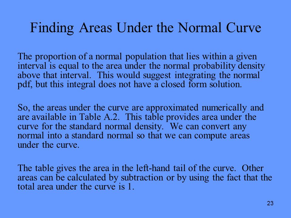 Finding Areas Under the Normal Curve