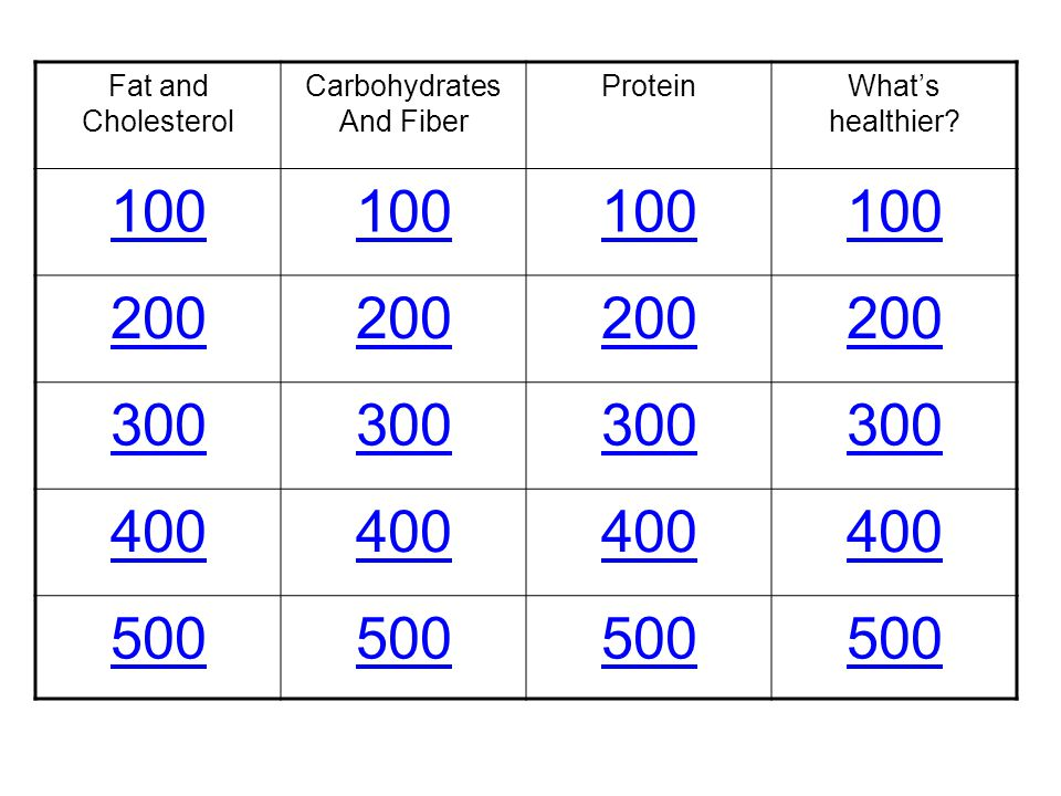 Carbohydrates And Fiber