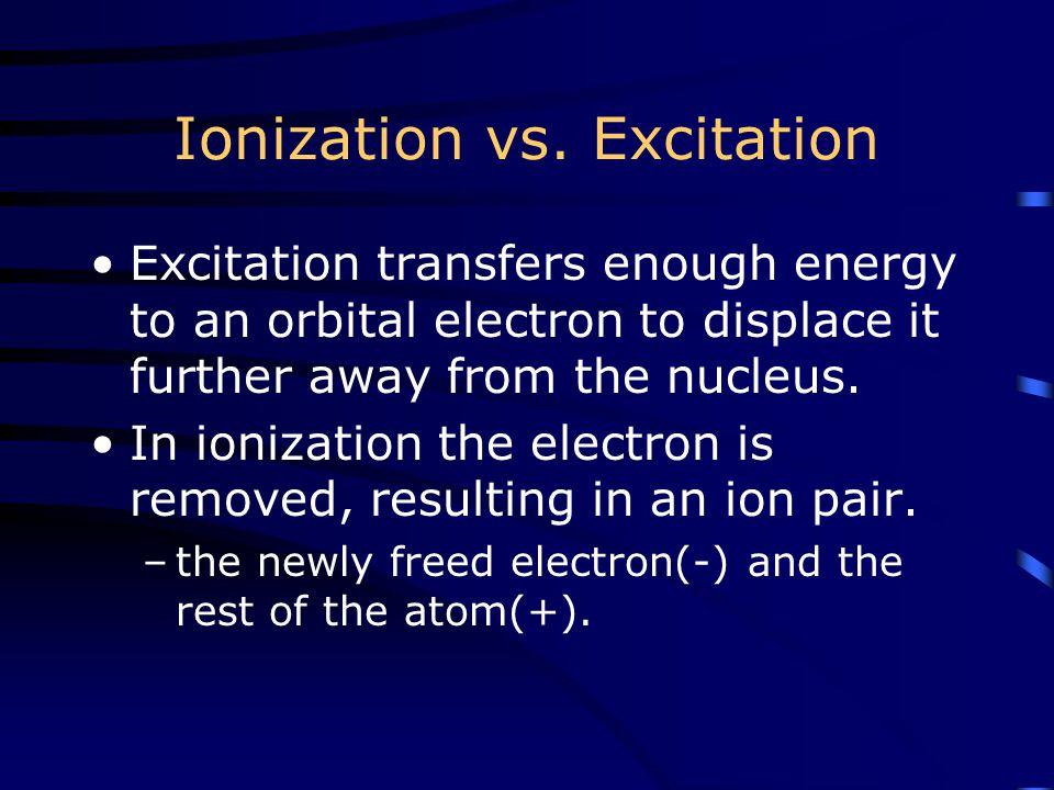 Ionization vs. Excitation