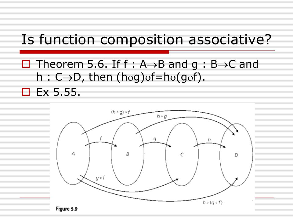 Is function composition associative