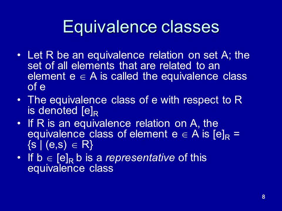 4/10/2017 Equivalence classes.