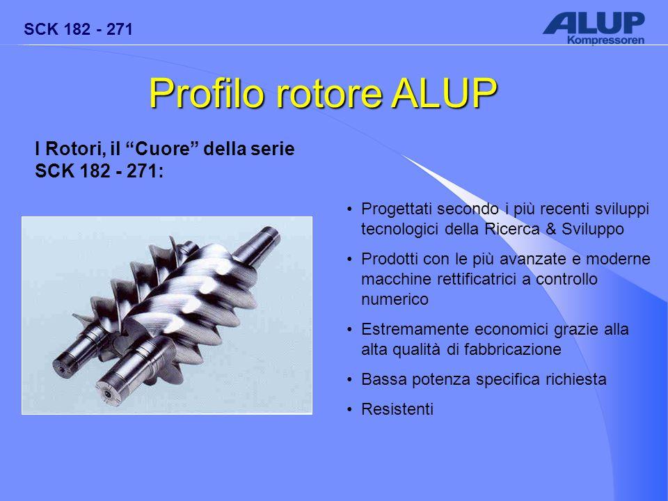Profilo rotore ALUP I Rotori, il Cuore della serie SCK 182 - 271: