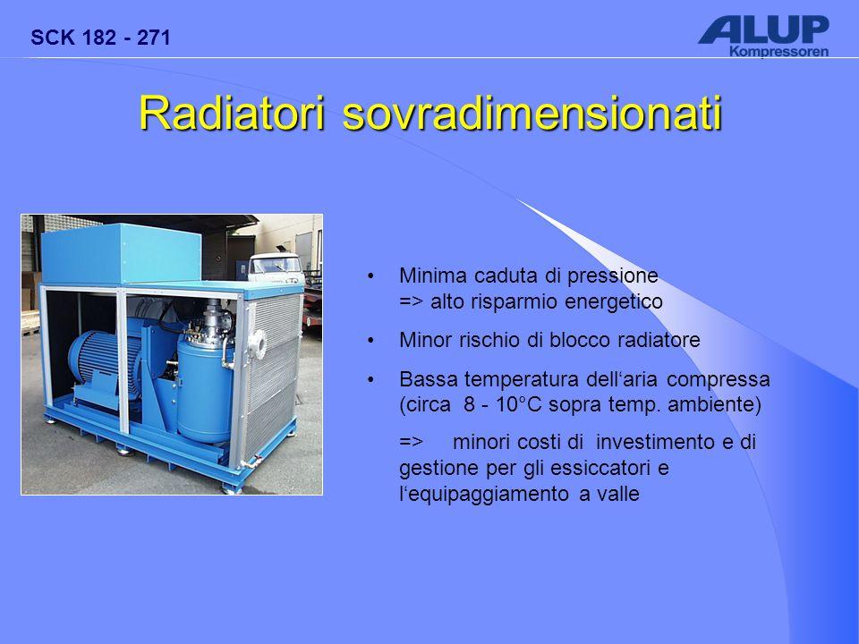 Radiatori sovradimensionati