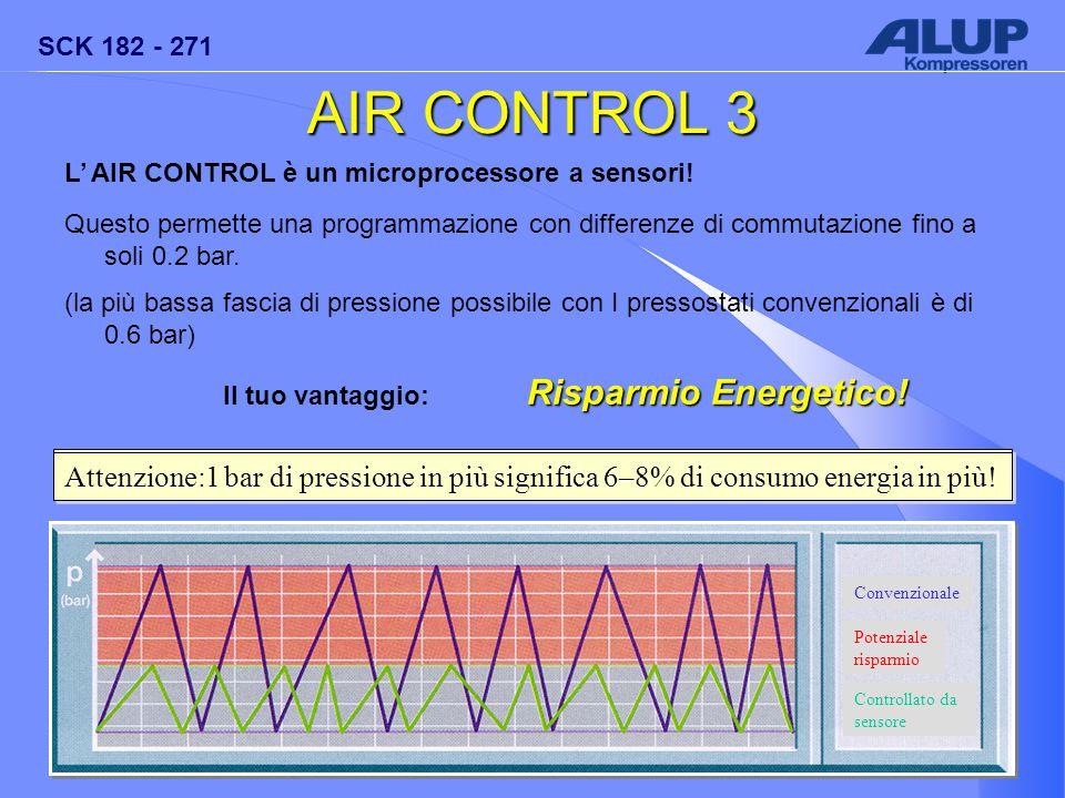AIR CONTROL 3 L' AIR CONTROL è un microprocessore a sensori! Questo permette una programmazione con differenze di commutazione fino a soli 0.2 bar.