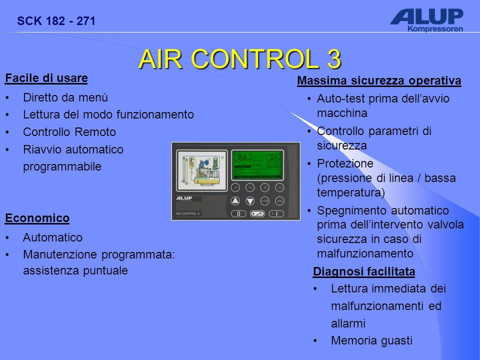 AIR CONTROL 3 Facile di usare Massima sicurezza operativa