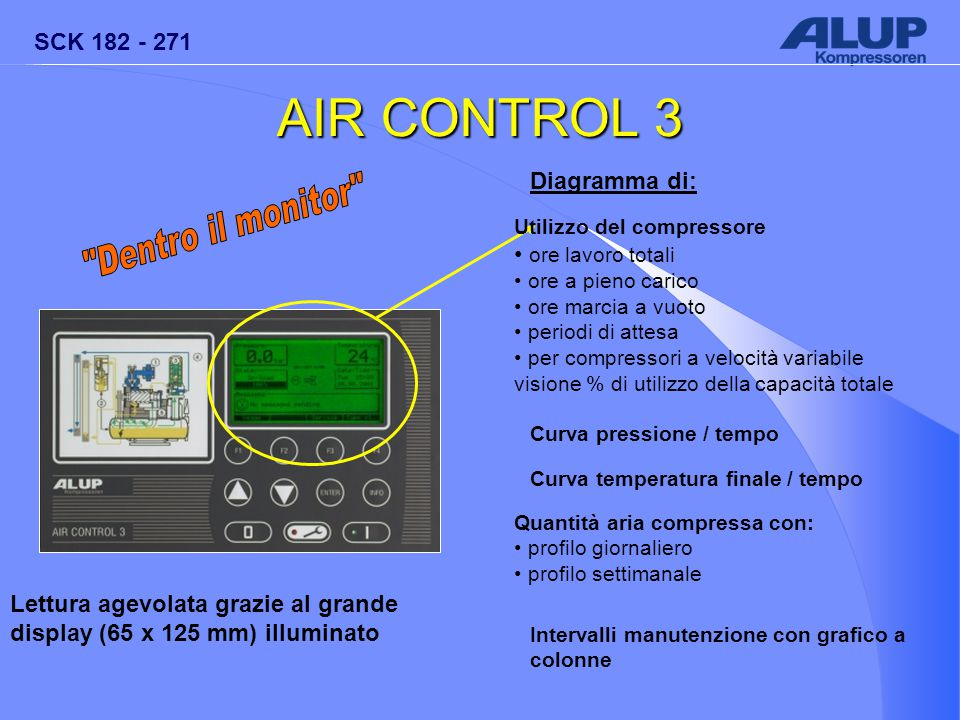 AIR CONTROL 3 Dentro il monitor Diagramma di: ore lavoro totali