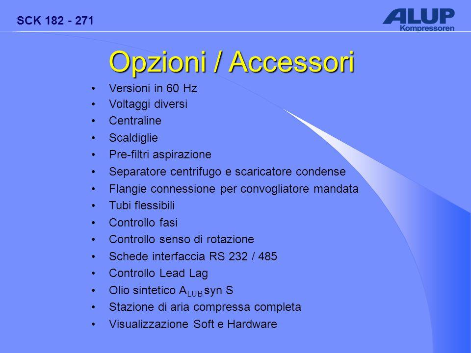 Opzioni / Accessori Versioni in 60 Hz Voltaggi diversi Centraline