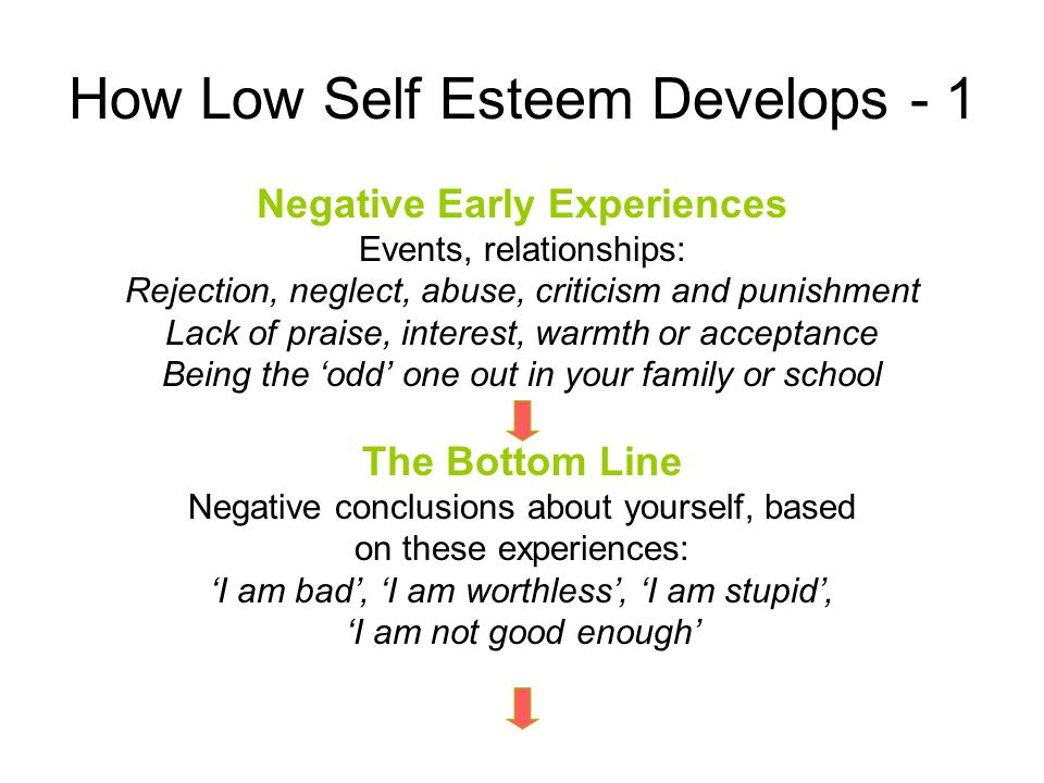 How Low Self Esteem Develops - 1