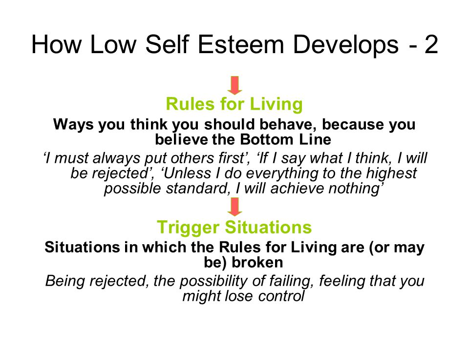 How Low Self Esteem Develops - 2