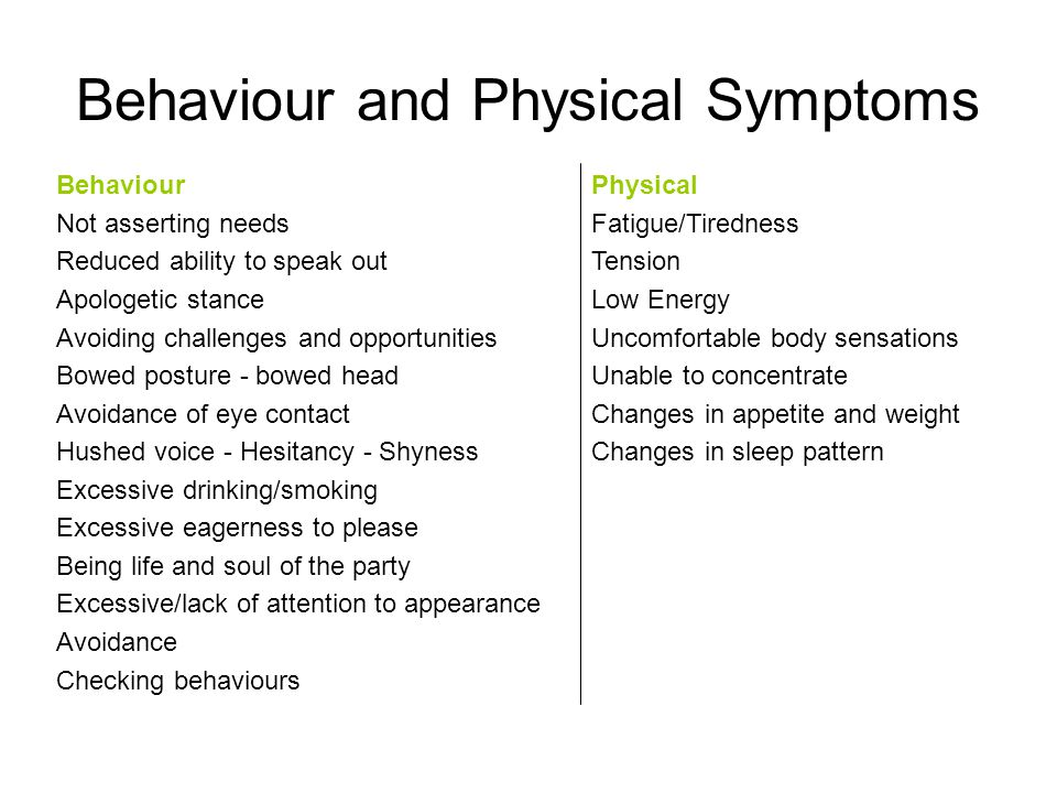 Behaviour and Physical Symptoms