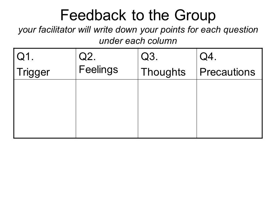 Feedback to the Group your facilitator will write down your points for each question under each column