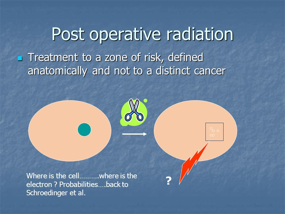 Post operative radiation