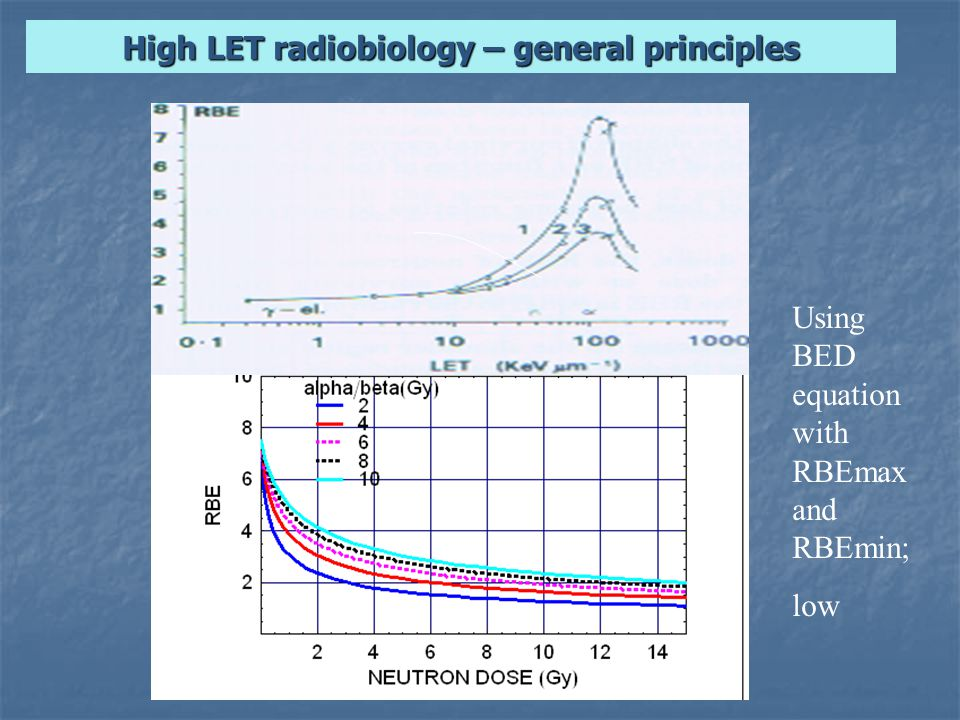 High LET radiobiology – general principles