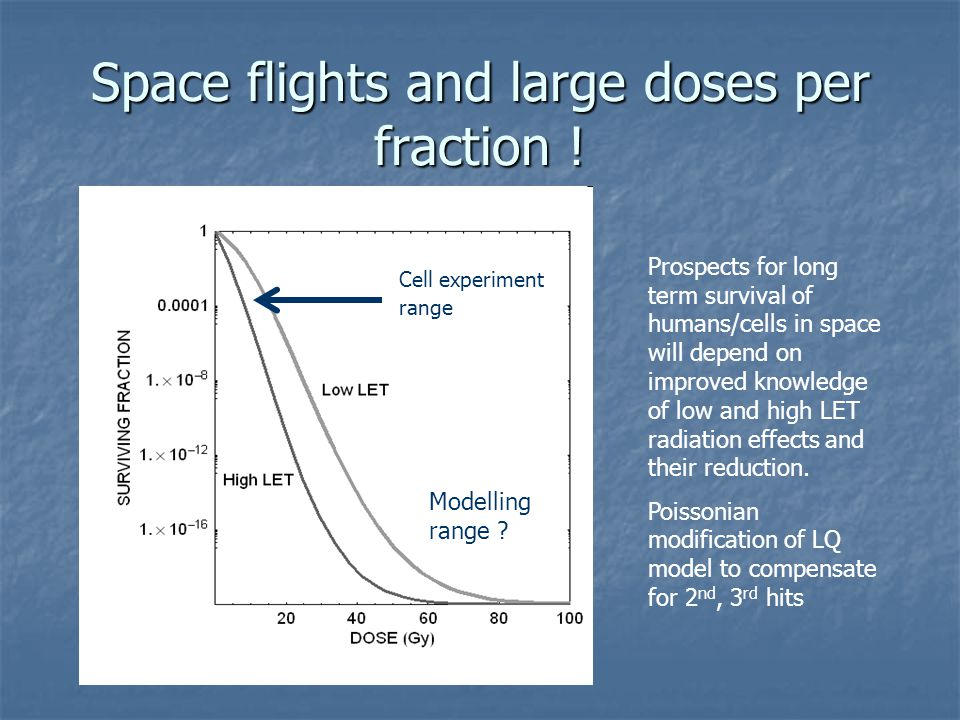 Space flights and large doses per fraction !