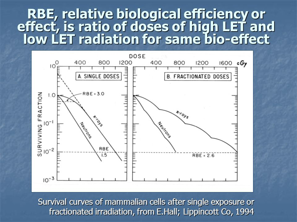 RBE, relative biological efficiency or effect, is ratio of doses of high LET and low LET radiation for same bio-effect