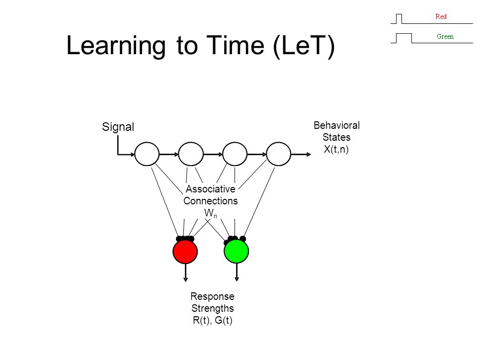Learning to Time (LeT) Signal Behavioral States X(t,n) Associative